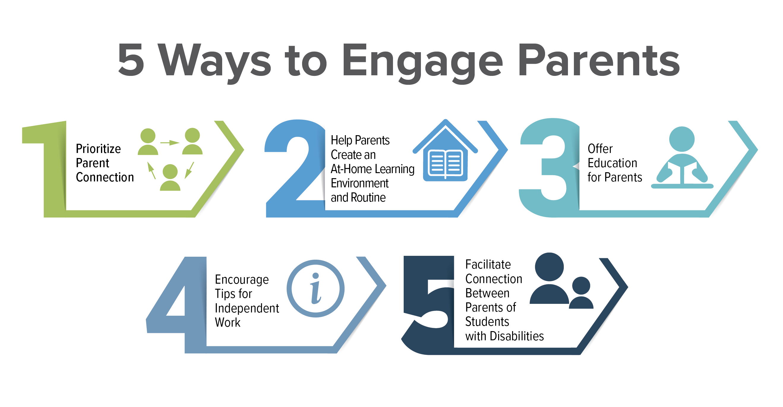 5 ways to engage Parents