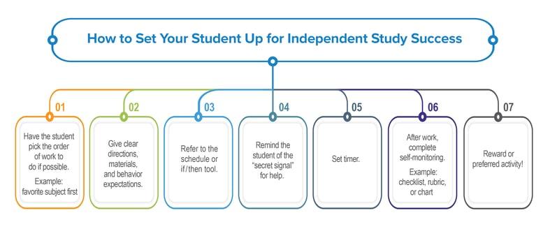 How to Setup Students