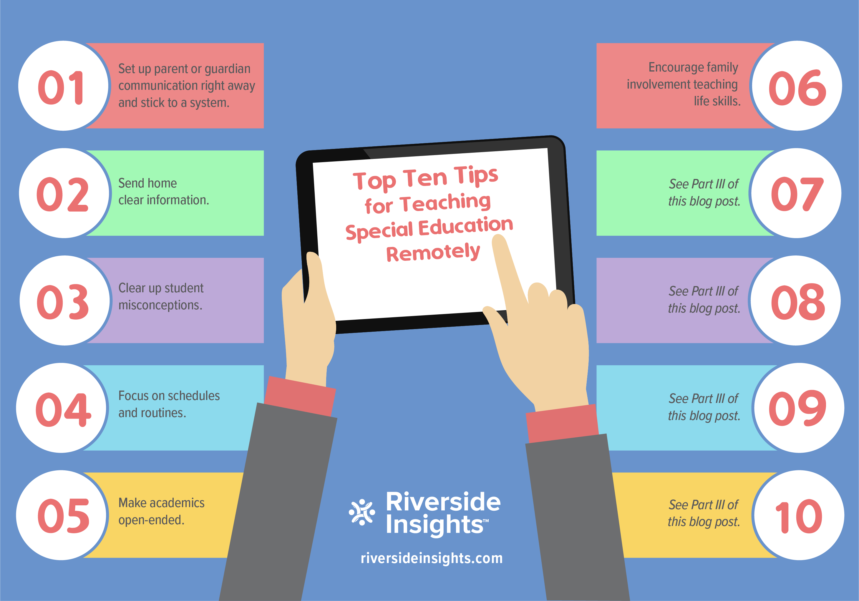 Part 2 Top-Ten_Special-Education_infographic_01