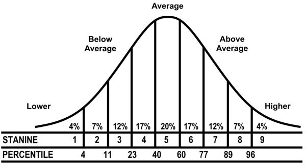 C:\Users\Blanco\Desktop\Norm curve.png